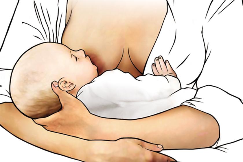 Αποτέλεσμα εικόνας για breastfeeding